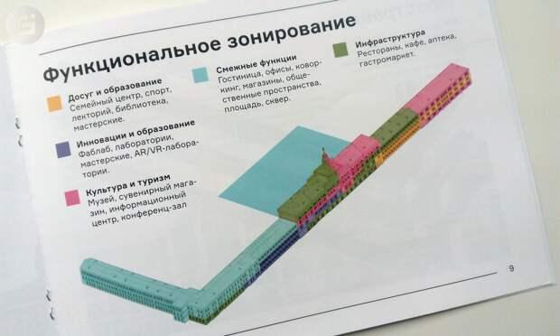 Экономика не в ущерб истории: эксперты оценили проект реставрации Ижевского завода