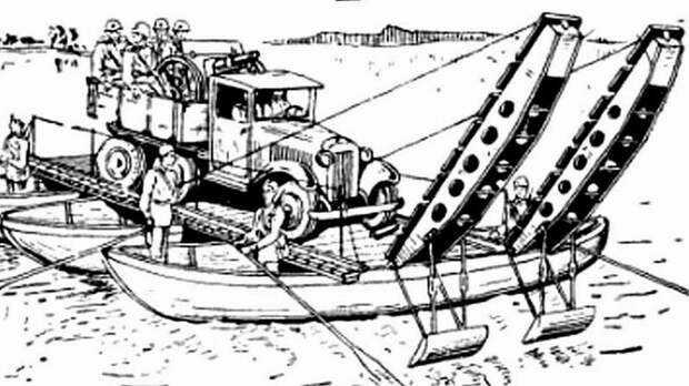 Эскиз парома на трёх складных лодках с подъёмной аппарелью авто, автоистория, военная техника, история, переправа, понтон, понтонно-мостовая переправа