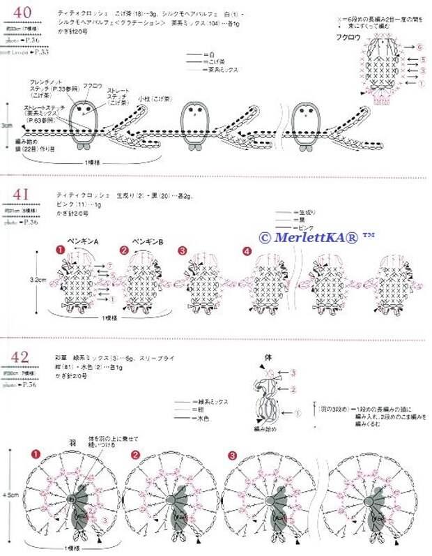 Вязание крючком окантовка схемы. 100 вариантов окантовки, каймы и обвязки края!