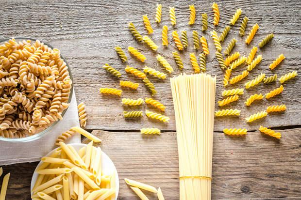 Список самых распространенных мифов о правильном питании