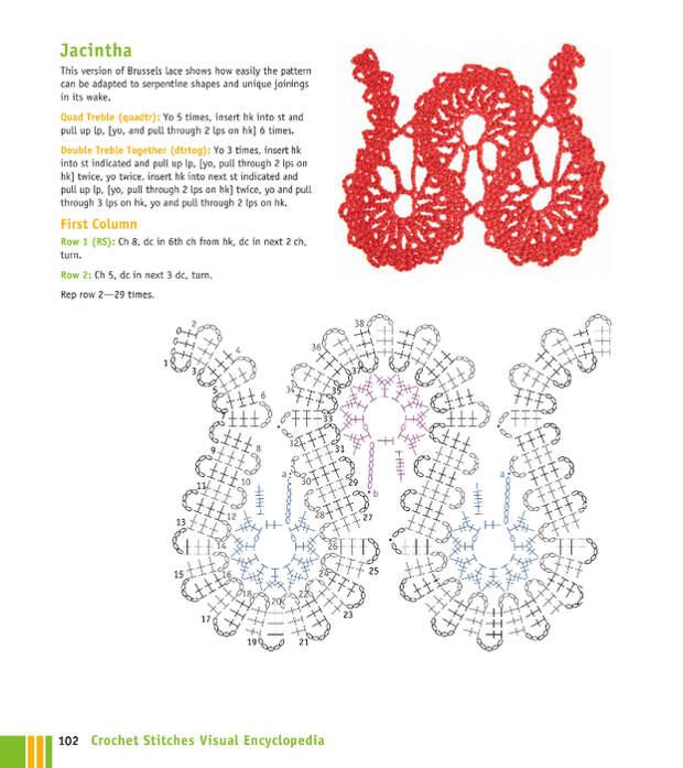 Crochet_Visual_120 (622x700, 262Kb)