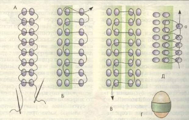 Схема ручного ткачества