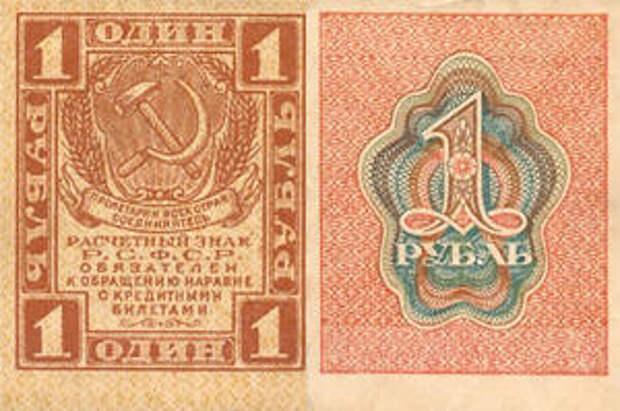 Рождение советского червонца