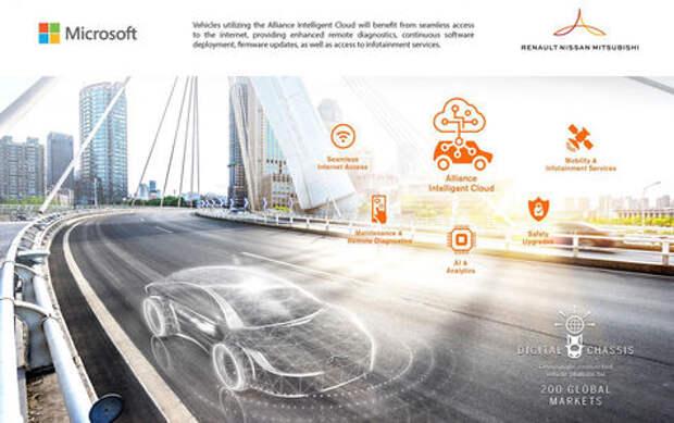 Renault, Nissan и Mitsubishi запускают интеллектуальное облако