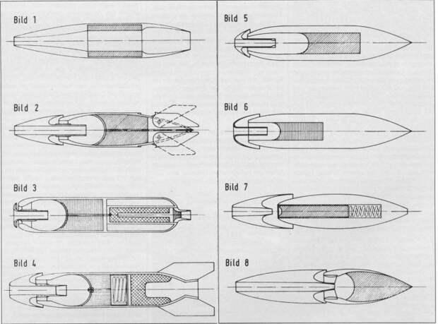 Активно-реактивные снаряды с прямоточными двигателями конструкции А. Липпиша (Германия)