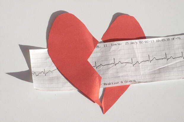 Как распознать сердечный приступ за месяц до того, как он случится сердечный приступ, сердце