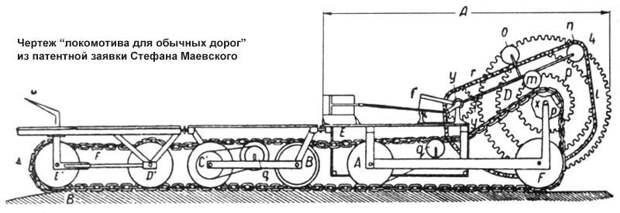 Предки первых танков