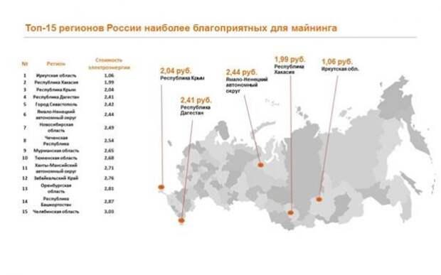 Крым - рай для майнинга?