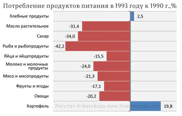 Ложь помощника Горбачева о причинах развала СССР