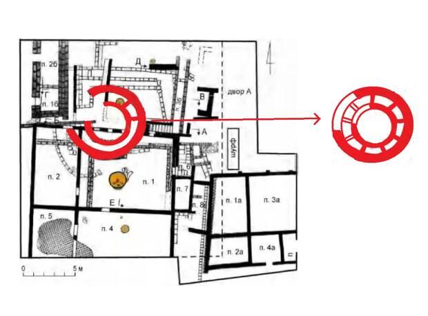 Схема расположения здания на раскопках