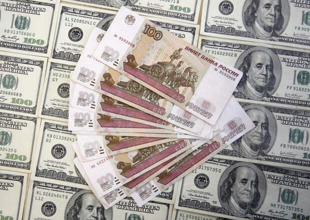 Россия-2019: экономика по итогам уходящего года