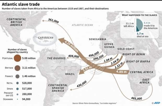 Торговля людьми - история, география, статистика