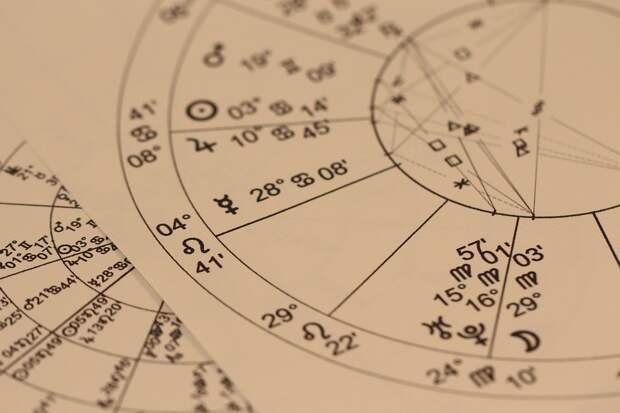 Астрология, Гадания, Диаграмма, Гороскоп, Зодиак, Весы