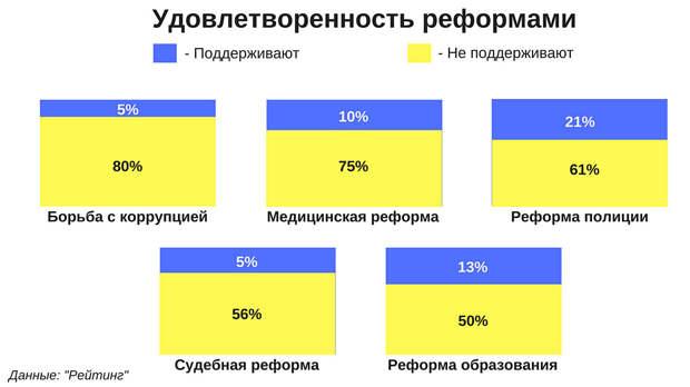 инфографика-2