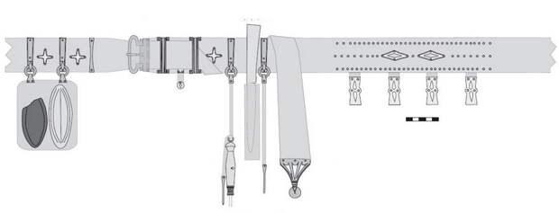 Реконструкция пояса с украшениями и набором, около 325 года - Экипировка античных воинов: германцы | Warspot.ru