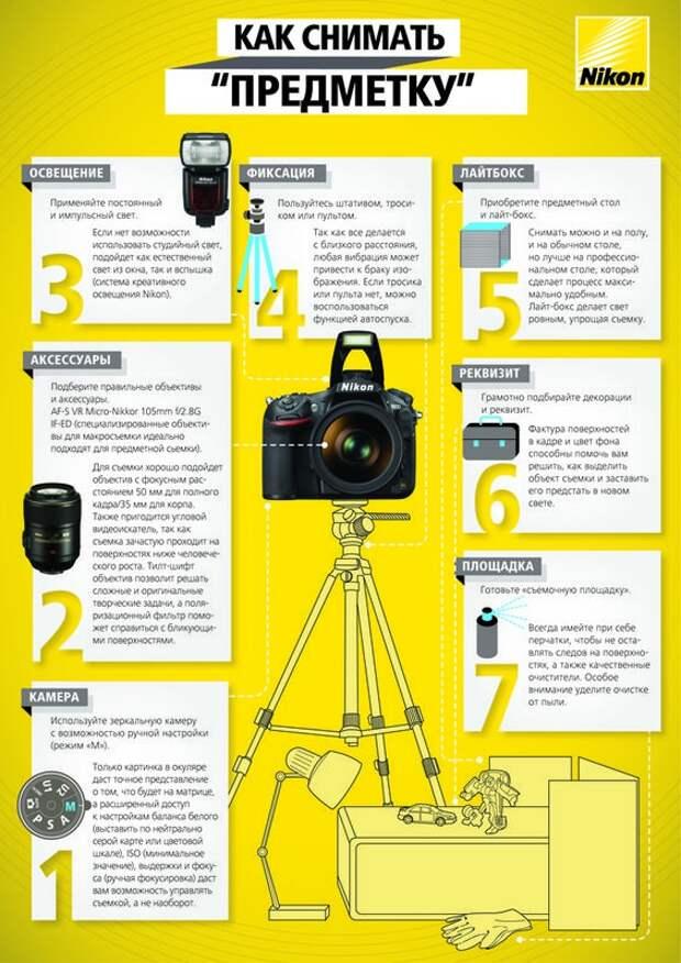 Как фотографировать работы, чтобы их покупали фирменный мастер-класс по предметной съемке от компании Nikon