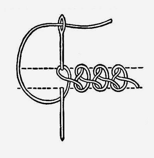 На заметку рукодельницам: необычная подборка ручных декоративных швов