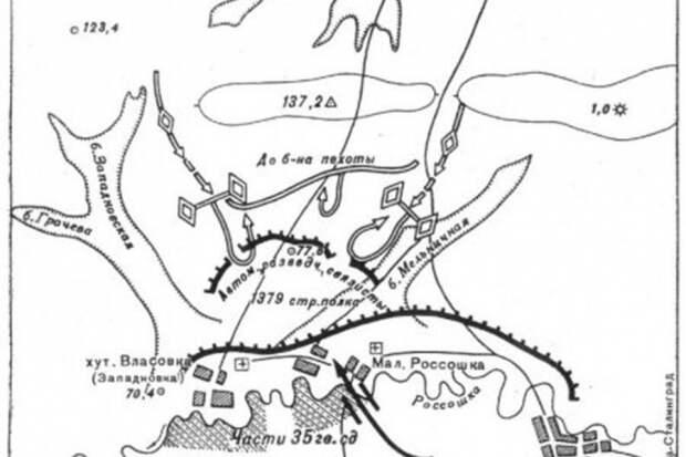 За два дня в августе 1942 года 33 бойца отразили атаку 70 танков
