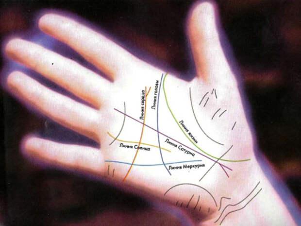 Хиромантия: линии на руке и ваша личность