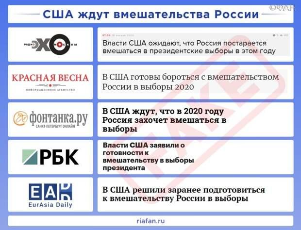 ФАН представляет еженедельный рейтинг антироссийских СМИ: жаркая борьба за места