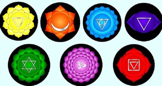 Тест с чакрами, который поможет раскрыть тайны вашей души