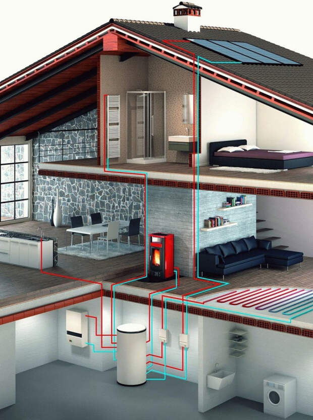 Отопление загородного дома: почему оно так необходимо?