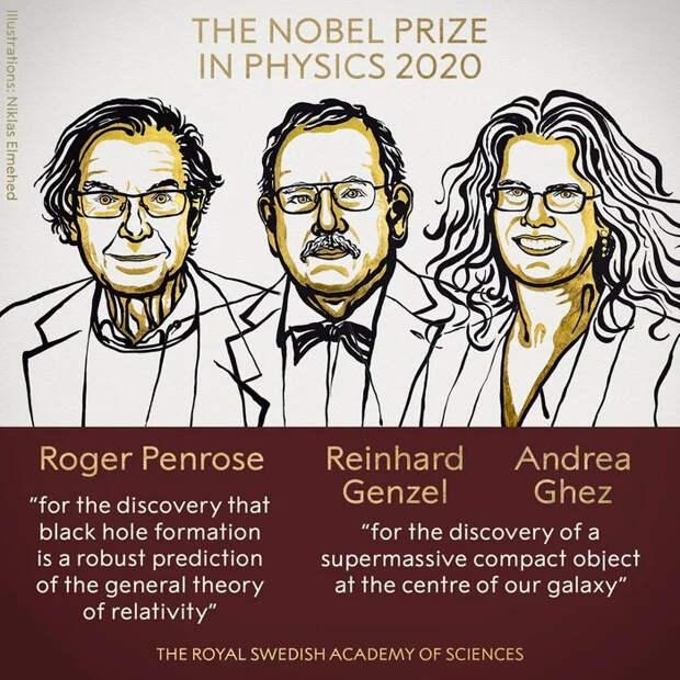 Нобелевскую премию по физике вручили за исследование чёрных дыр Общество, Нобелевская премия, Космос, Наука, Черная дыра, Tjournal