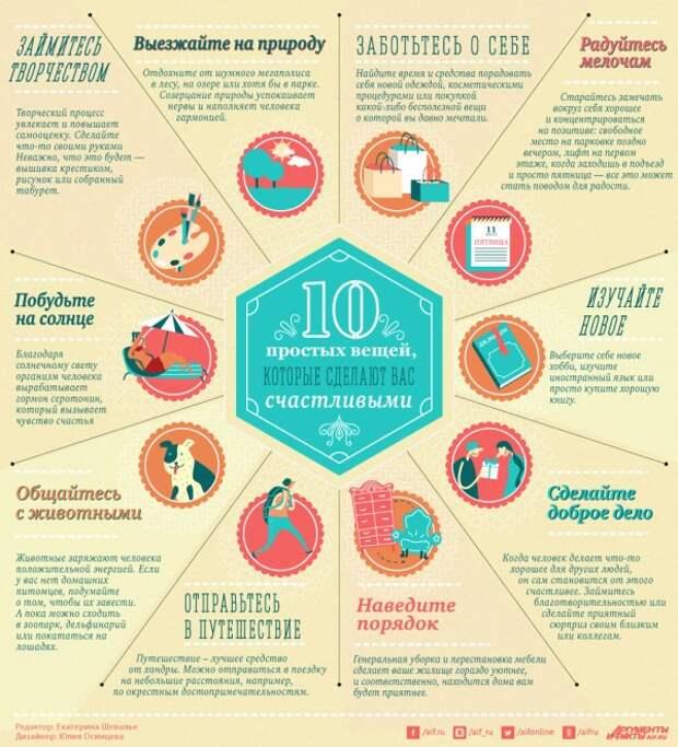 Инфографика: 10 вещей, которые делают нас счастливыми