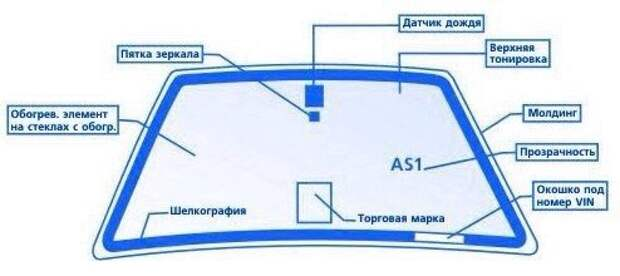astek1