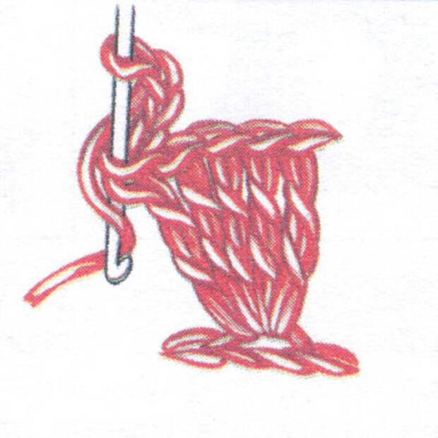 Пико (пк) со столбиком без накида (фото 2)