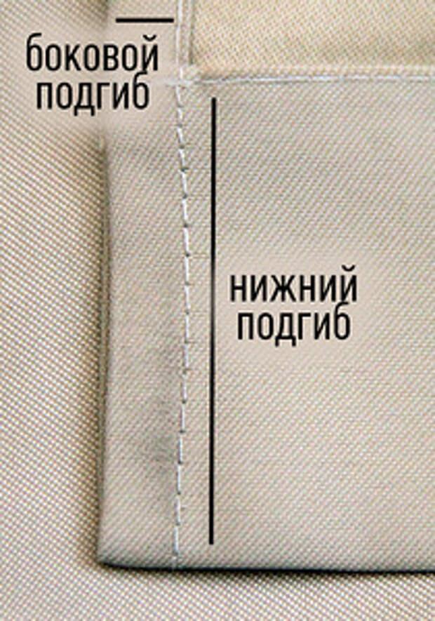ШЬЕМ, ШЬЁМ, ШЬЁМ... Шторы (Ч. 1)