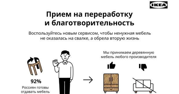 Document 285211