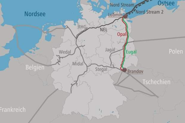 Европа на низком старте, ждет запуска Северного потока-2