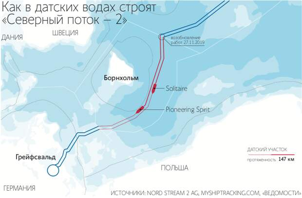 Дания сдалась. Северный поток-2 будет достроен