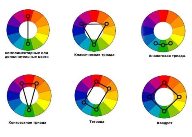 Сочетание цветов в интерьере: как создать гармоничную и оригинальную обстановку (37 фото)