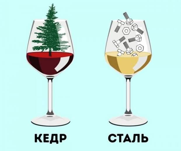 10 способов распознать поддельное вино