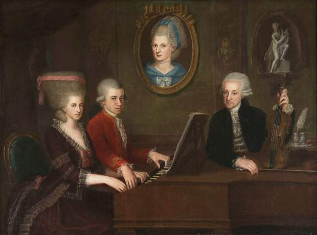 Семья Моцарта, 1780-е.