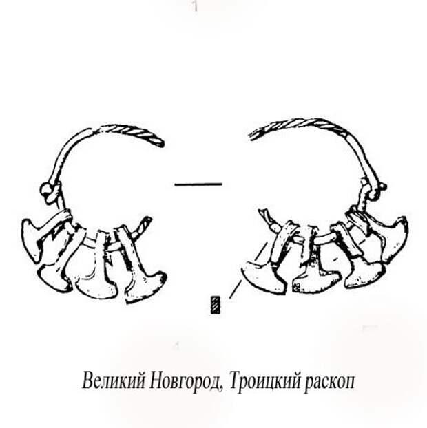 Молоты Тора на Руси.