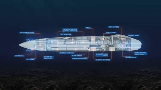 Концепт-проект электрической подлодки SMX31E (Франция)