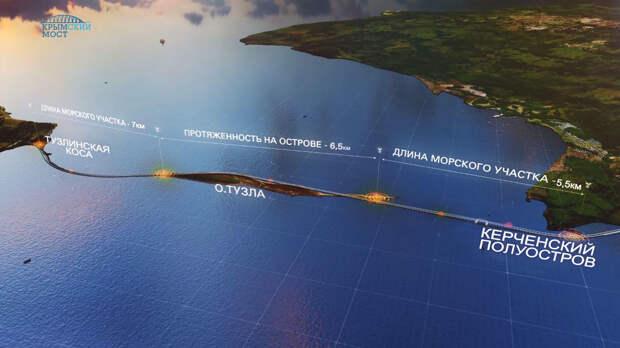 Украина судится с Россией за Крымский мост
