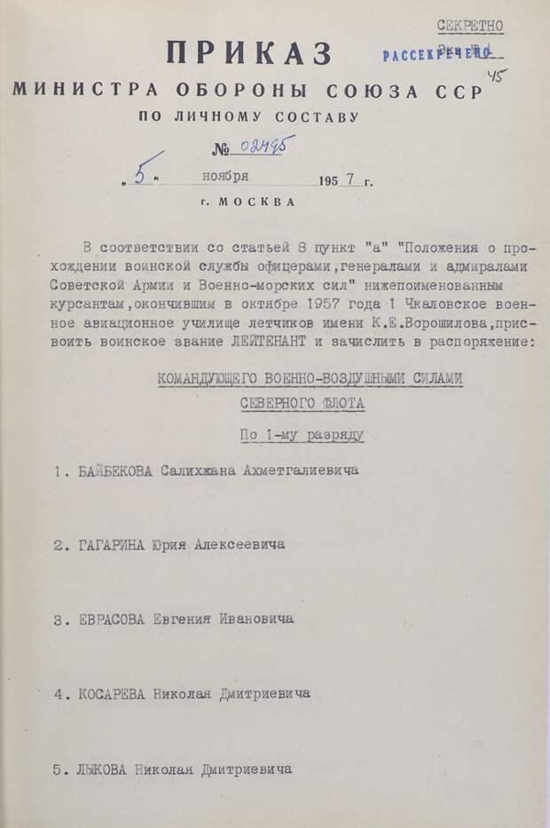Политически развит, идеологически устойчив: Минобороны рассекретило документы об офицерской службе Гагарина