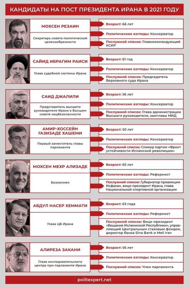 Уничтожить ядерное оружие и раздать богатства народу: большое интервью экс-президента Ирана Махмуда Ахмадинежада