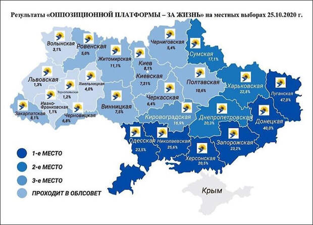 Медведчук может восстановить права миллионов русскоязычных