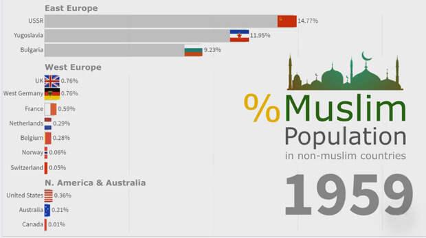 Muslim-1959