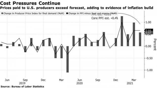 Четкое соблюдение целей ФРС помогает доллару укреплять позиции против евро и фунта. Очередная ссора Великобритании и ЕС