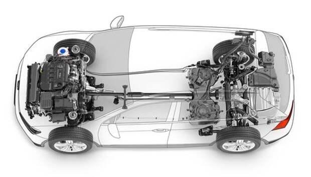 Volkswagen: платформа MQB – это надолго
