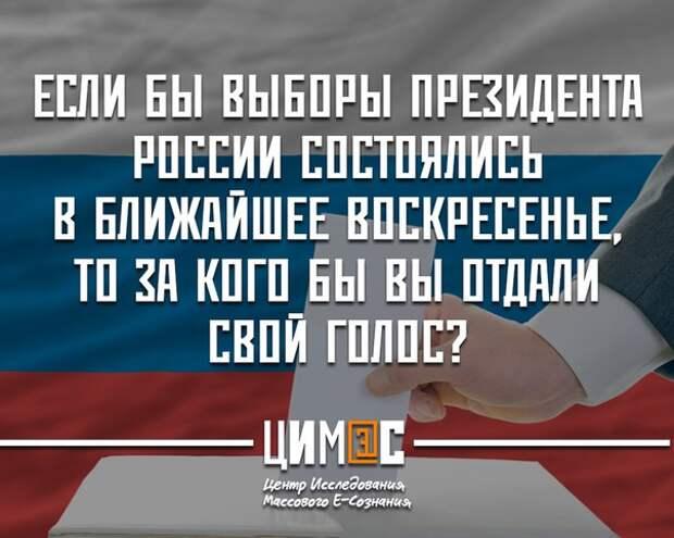 Если бы президентские выборы состоялись завтра, за кого бы вы отдали свой голос?