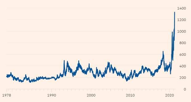 Инфляционное цунами мирового масштаба