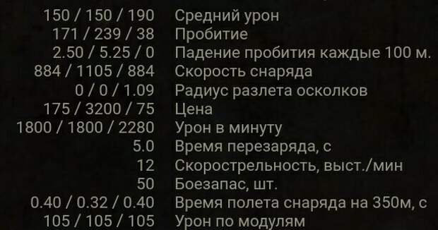 Топ 3 премиум танка 6 уровня в Wot