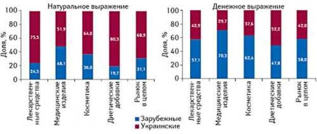 «Час смерти» украинского здравоохранения